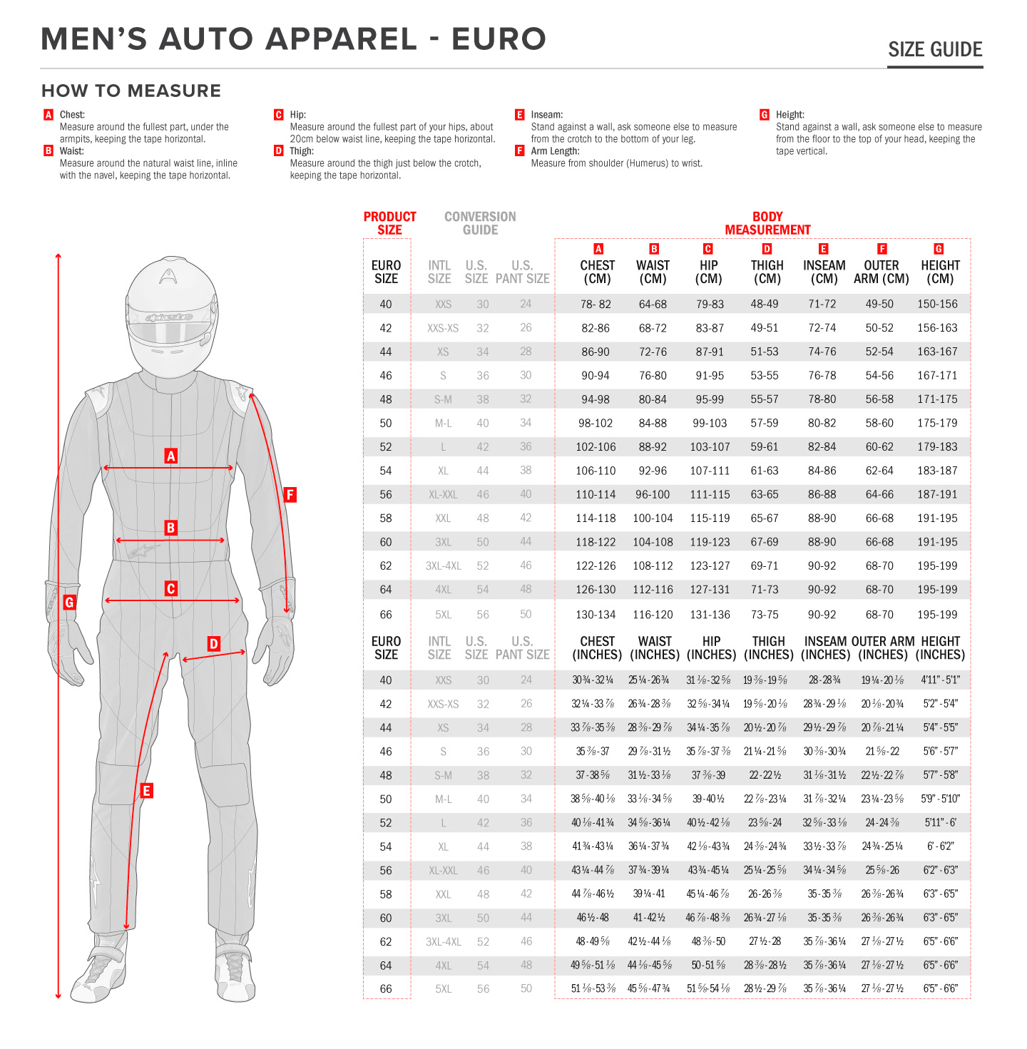 Alpinestars Auto Racing Suit Sizing Chart