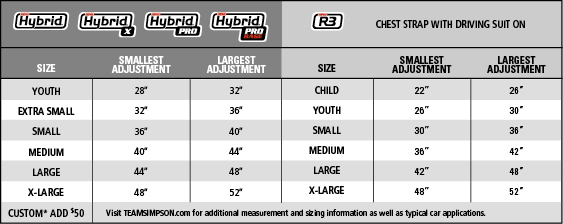Simpson Hyrbid Head and Neck Restraint for Auto Racing Sizing Chart