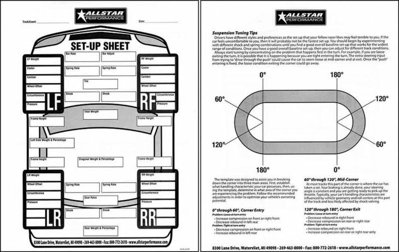 allstar performance circle track set up sheets   45