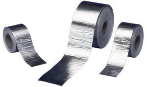 Heat Management - Heat Protection Tapes