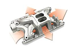 Edelbrock - Edelbrock RPM Air Gap 351-W Intake Manifold - Polished Finish