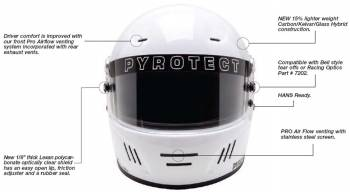 Pyrotect Pro Airflow Helmet Features