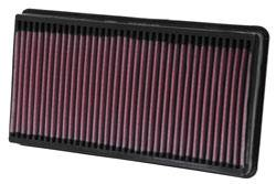 K&N Filters - K&N Replacement Air Filter - Ford Fullsize Truck/SUV 1999-2003