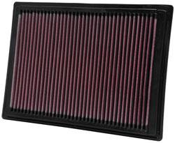 K&N Filters - K&N Replacement Air Filter - Ford Fullsize Truck/SUV 2004-08