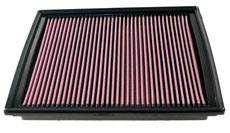 K&N Filters - K&N Replacement Air Filter - Dodge Nitro/Jeep Grand Cherokee /Liberty 2007-12
