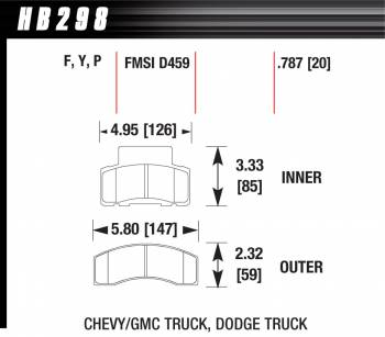 Hawk Performance - Hawk Disc Brake Pads - SuperDuty w/ 0.787 Thickness