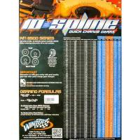 Rear Ends - Gears - Quick Change - Winters Performance Products - Winters 10 Spline Quick Change Gear Chart