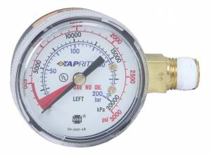 CO2 Regulator Gauges