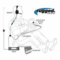 Rugged Radios - Rugged Radios Single Seat Kit with Digital Mobile Radio & H22 Over the Head Ultimate Headset - Image 2